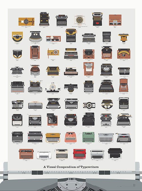 Pop Chart Lab's Visual Compendium of Typewriters
