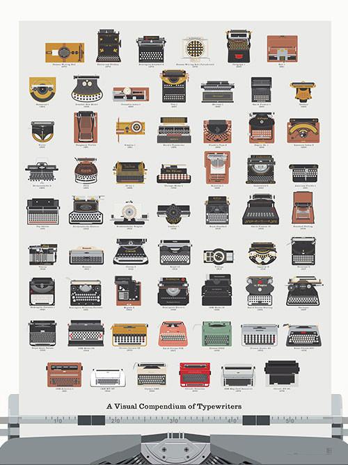 Pop Chart Lab's Visual Compendium of Typewriters