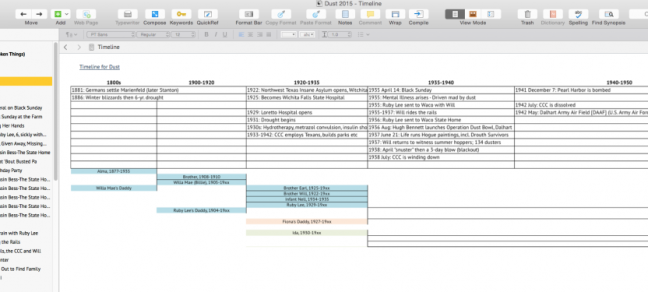 Timeline for my Historical Fiction Novel: Drag and Drop into Scrivener